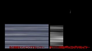 説明02 (0-00-01-21)