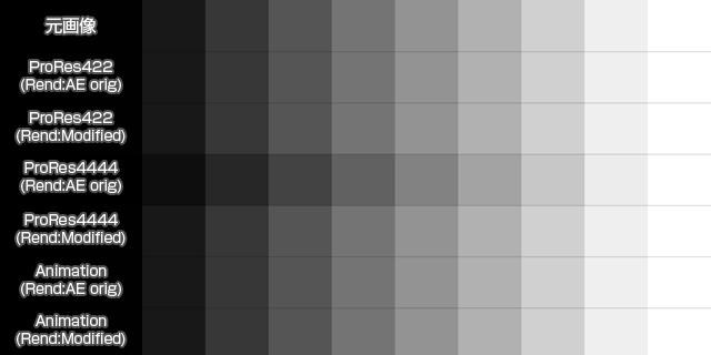 CS4_SL_8bit_mod