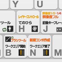 キーボードショートカット ビジュアライゼーション CS4
