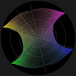 色のデータとAfter Effects その3