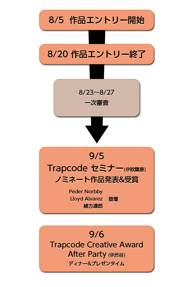 TCA2013